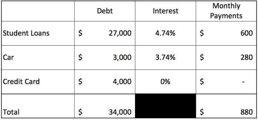 debt-10-2016